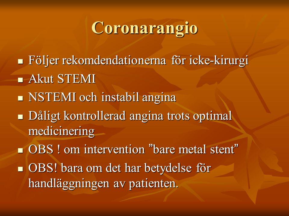 Coronarangio Följer rekomdendationerna för icke-kirurgi Akut STEMI