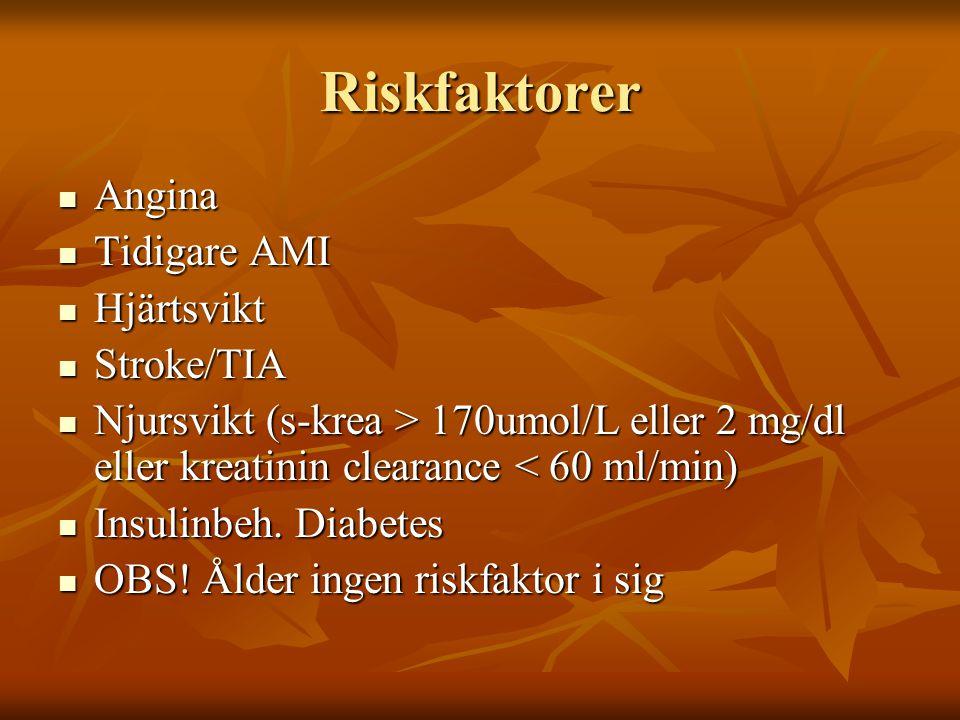 Riskfaktorer Angina Tidigare AMI Hjärtsvikt Stroke/TIA