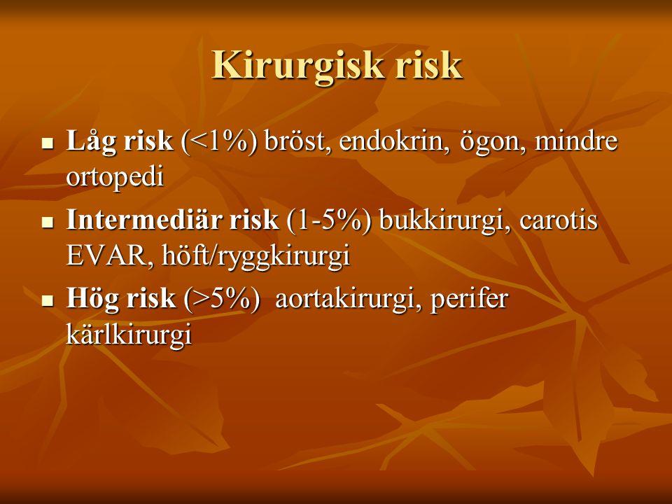 Kirurgisk risk Låg risk (<1%) bröst, endokrin, ögon, mindre ortopedi. Intermediär risk (1-5%) bukkirurgi, carotis EVAR, höft/ryggkirurgi.
