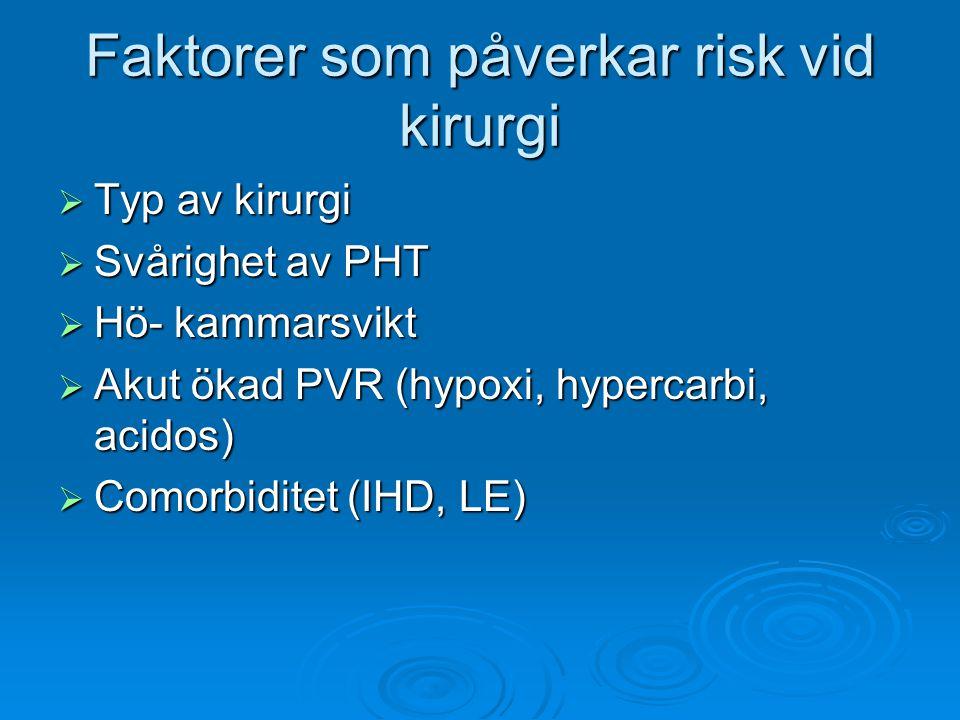 Faktorer som påverkar risk vid kirurgi