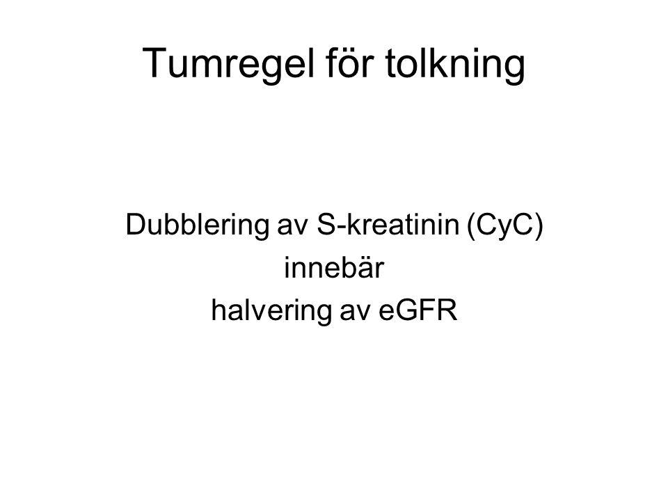 Dubblering av S-kreatinin (CyC)