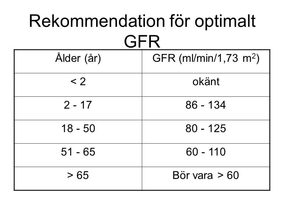 Rekommendation för optimalt GFR