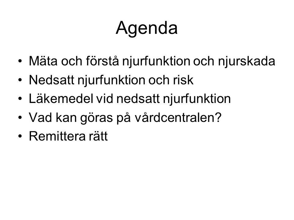 Agenda Mäta och förstå njurfunktion och njurskada