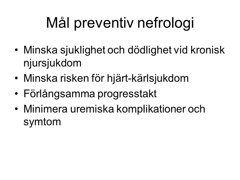 Mål preventiv nefrologi