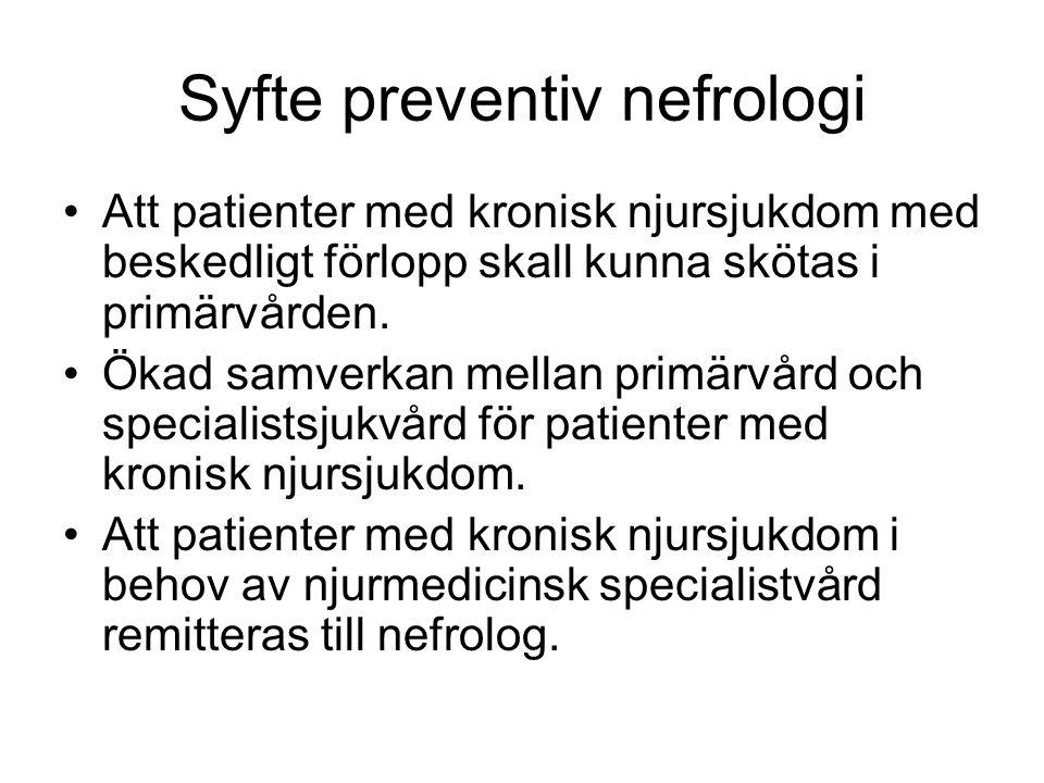 Syfte preventiv nefrologi