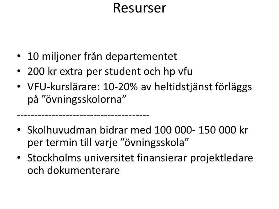 Resurser 10 miljoner från departementet