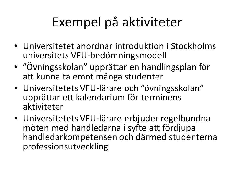 Exempel på aktiviteter