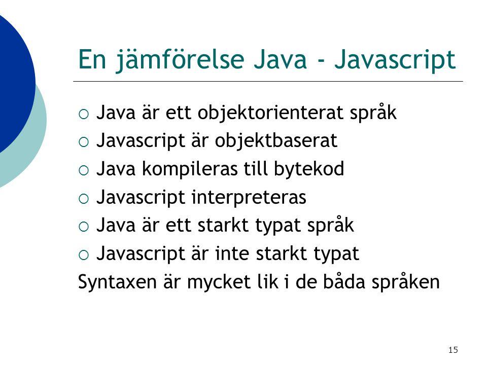 En jämförelse Java - Javascript