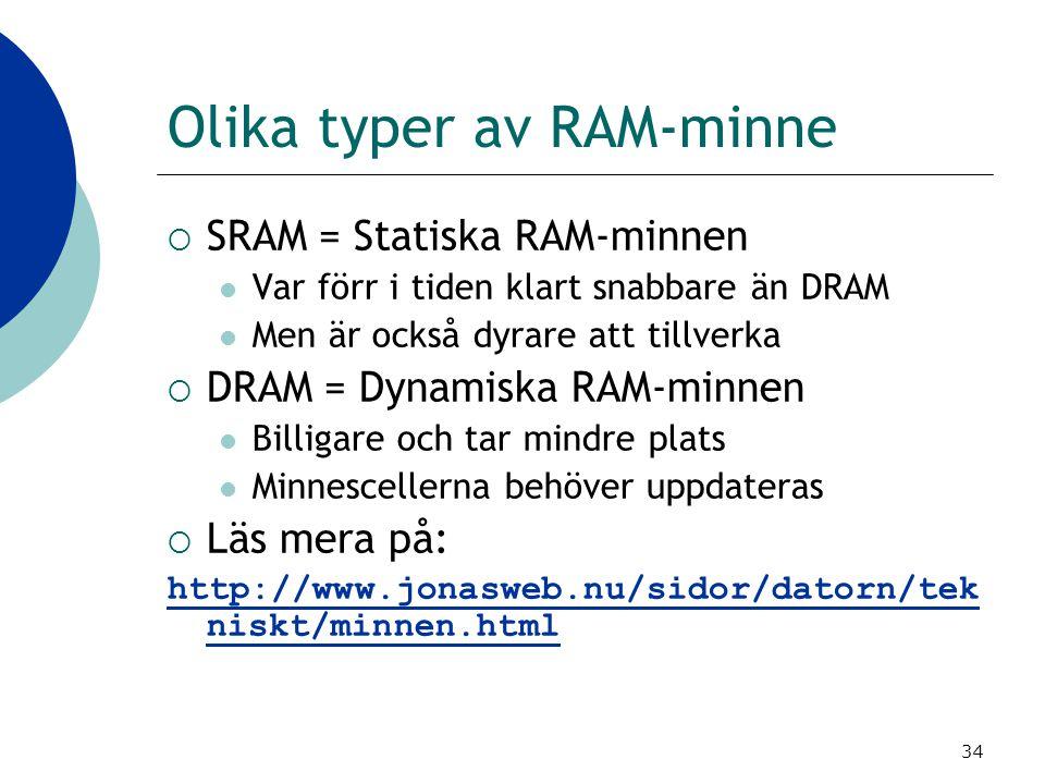 Olika typer av RAM-minne