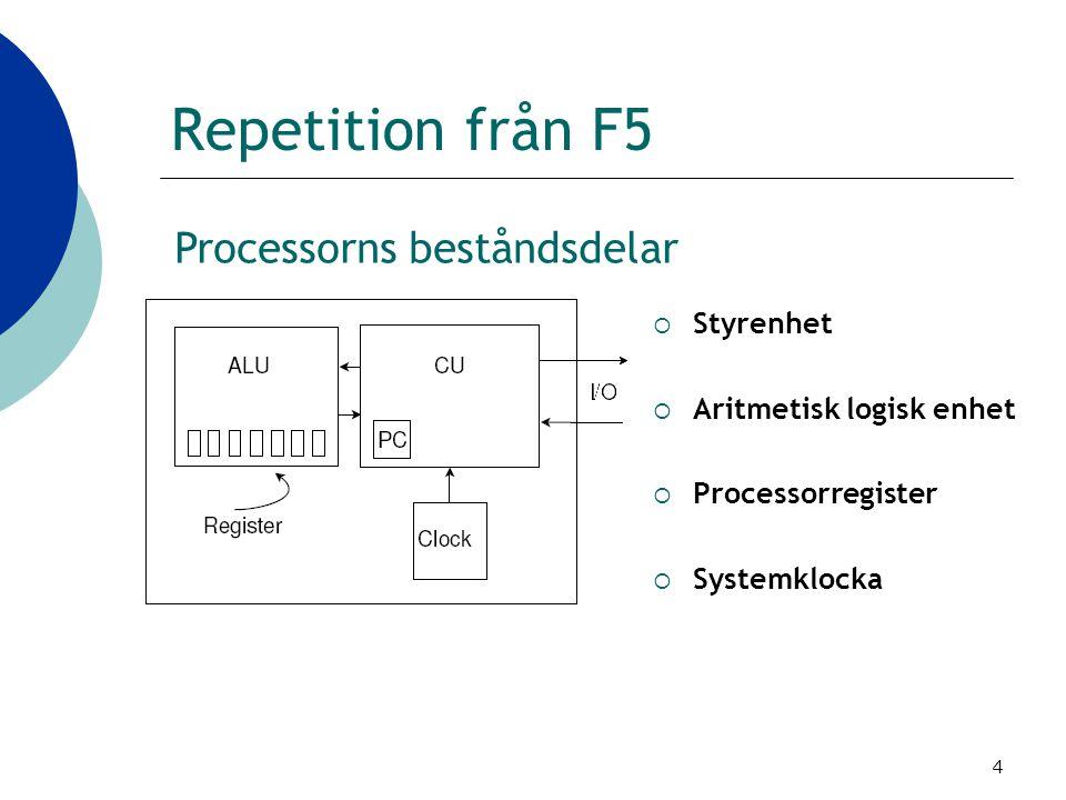 Repetition från F5 Processorns beståndsdelar Styrenhet
