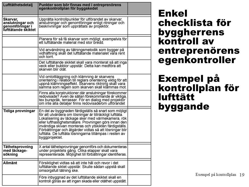 Exempel på kontrollplan
