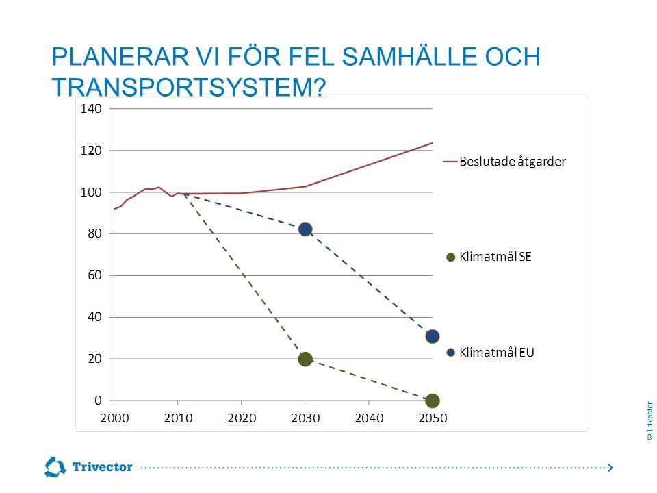 Planerar vi för fel samhälle och transportsystem