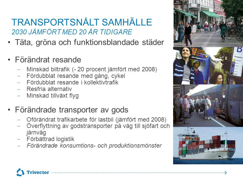 Transportsnålt samhälle 2030 jämfört med 20 år tidigare