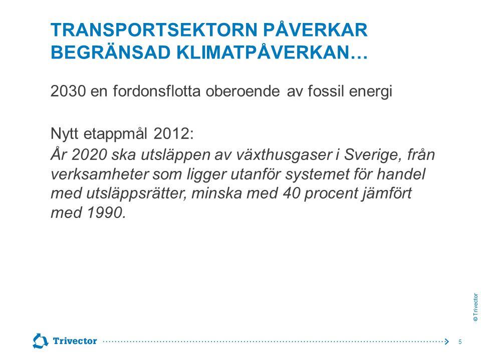 Transportsektorn påverkar begränsad klimatpåverkan…