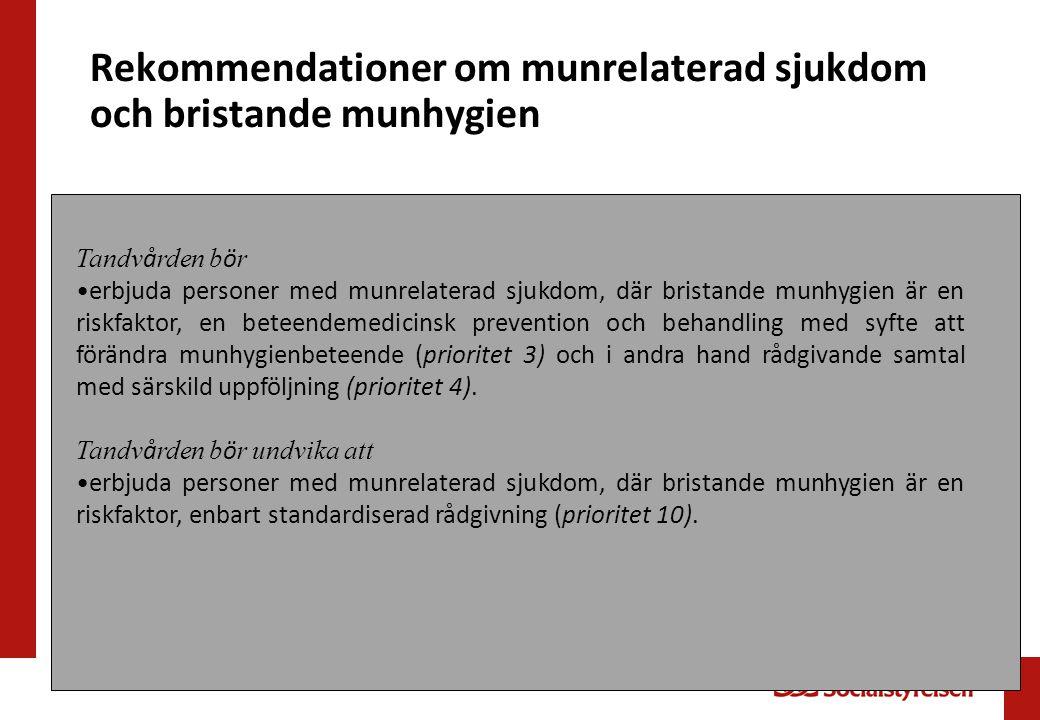 Rekommendationer om munrelaterad sjukdom och bristande munhygien
