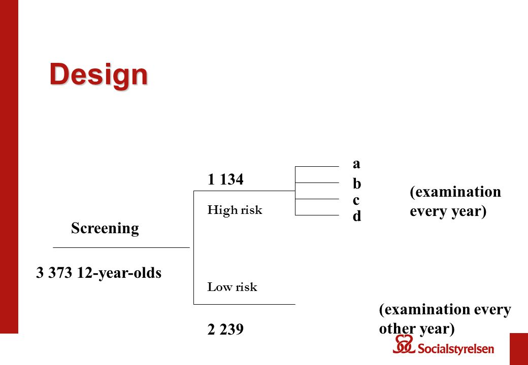 Design a b (examination every year) c d Screening