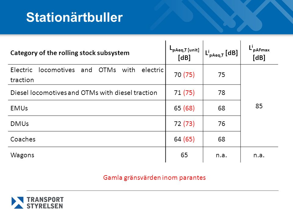 Stationärtbuller Category of the rolling stock subsystem