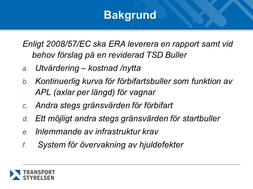 Bakgrund Enligt 2008/57/EC ska ERA leverera en rapport samt vid behov förslag på en reviderad TSD Buller.