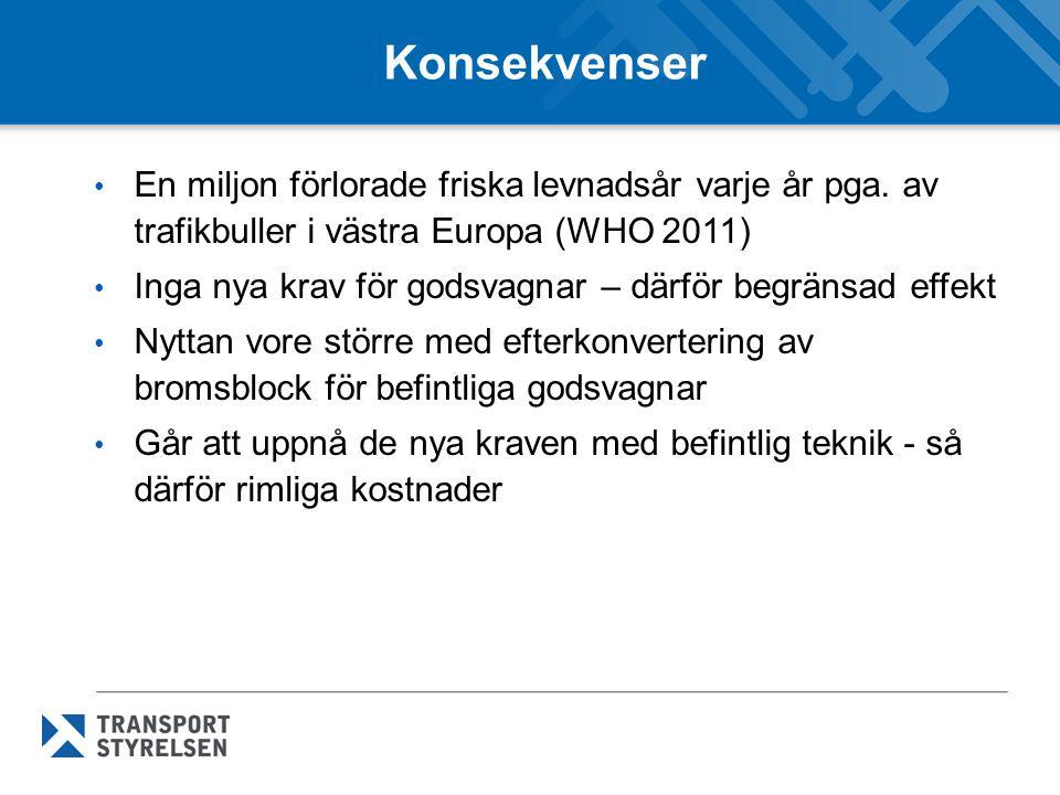 Konsekvenser En miljon förlorade friska levnadsår varje år pga. av trafikbuller i västra Europa (WHO 2011)