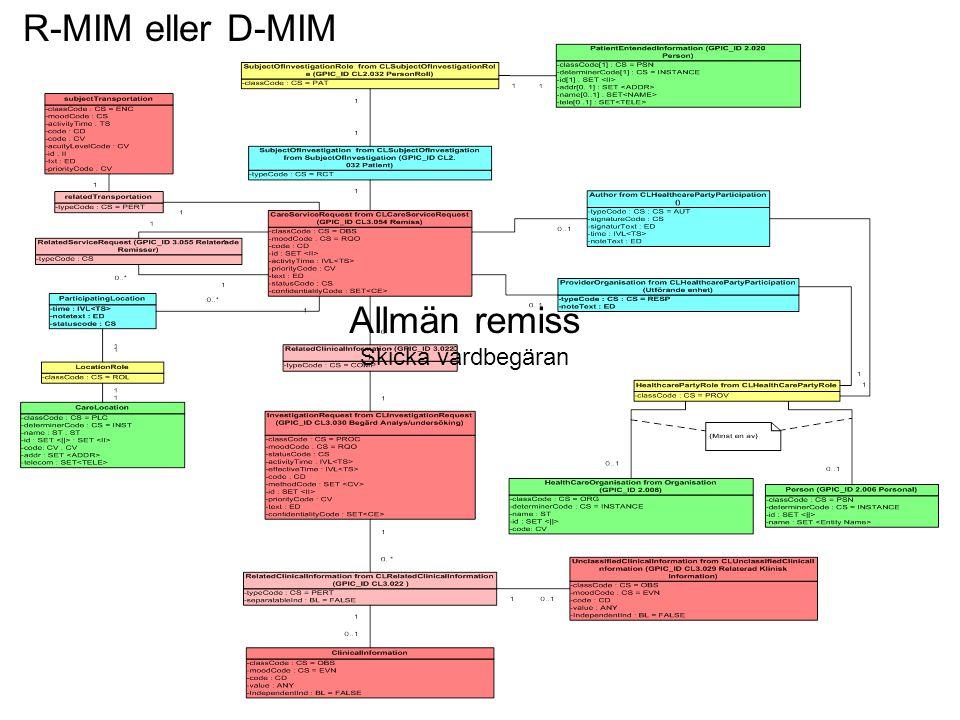 R-MIM eller D-MIM Allmän remiss Skicka vårdbegäran