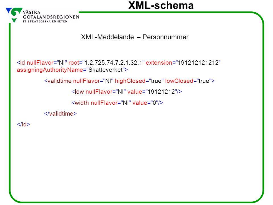 XML-Meddelande – Personnummer