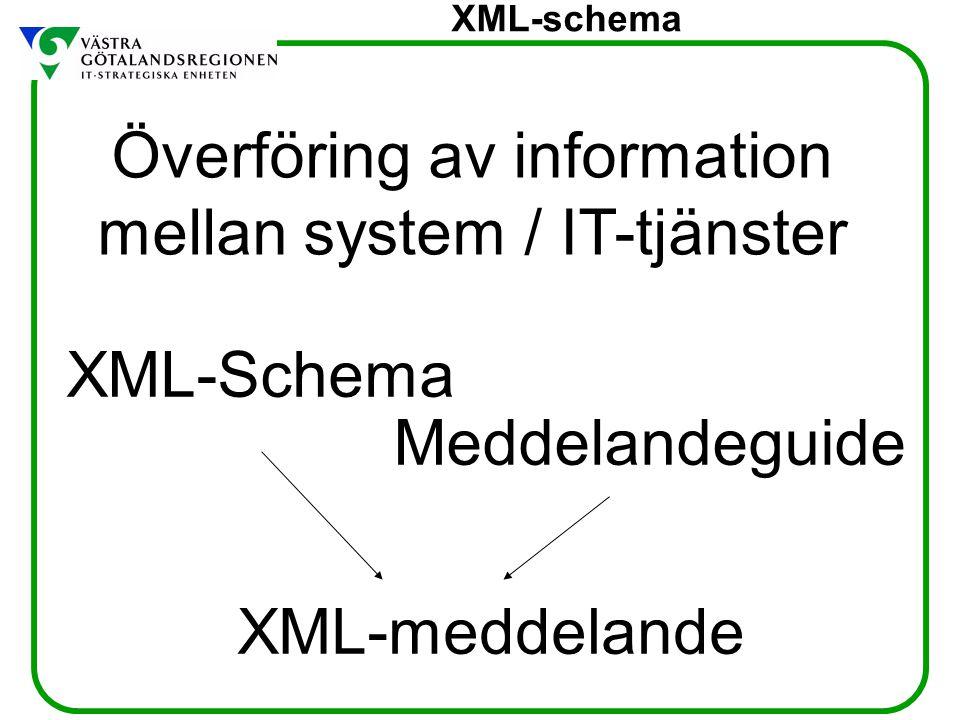 Överföring av information mellan system / IT-tjänster