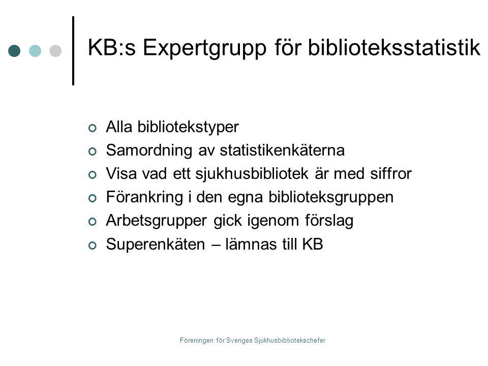 KB:s Expertgrupp för biblioteksstatistik