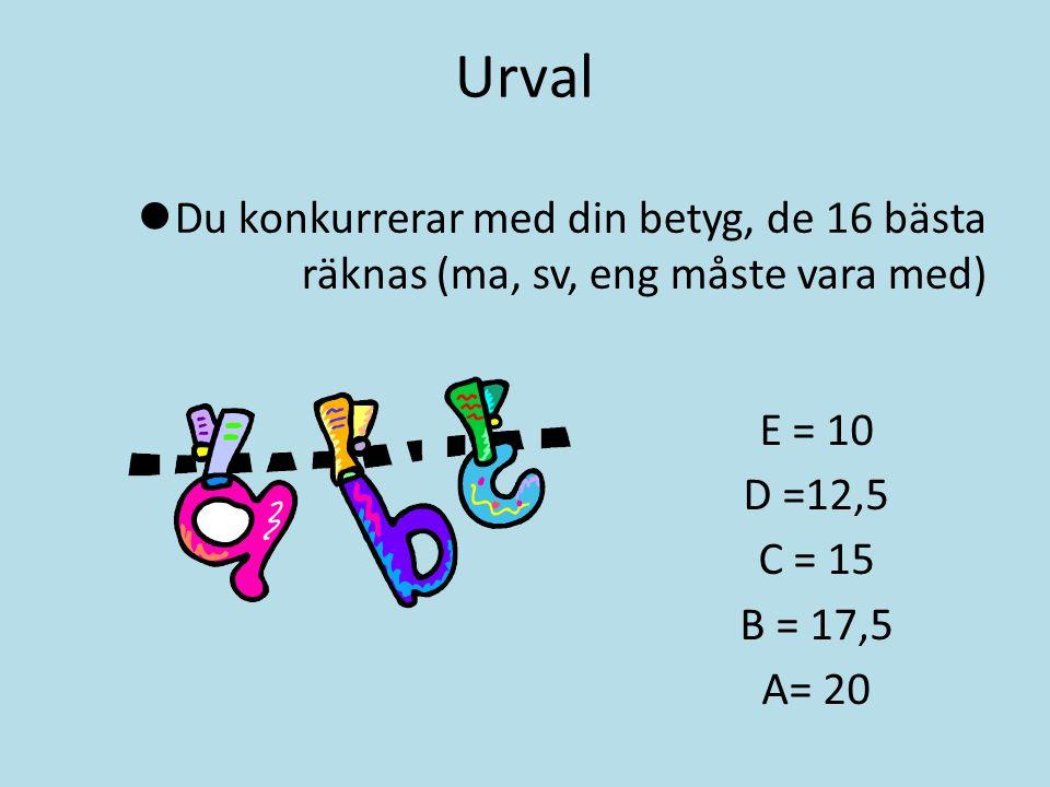 Urval Du konkurrerar med din betyg, de 16 bästa räknas (ma, sv, eng måste vara med) E = 10. D =12,5.