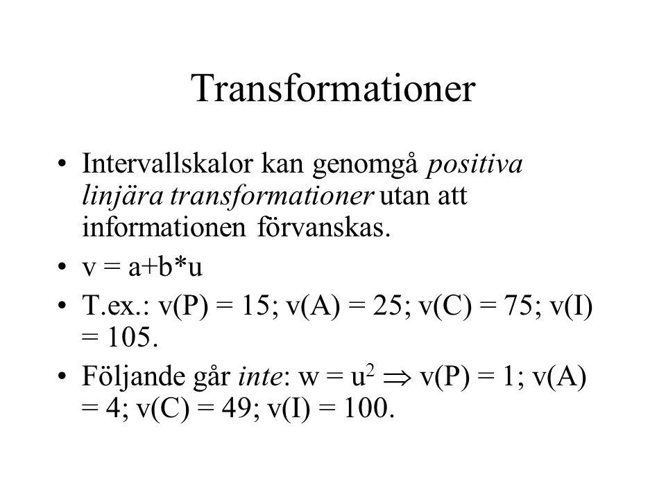 Transformationer Intervallskalor kan genomgå positiva linjära transformationer utan att informationen förvanskas.