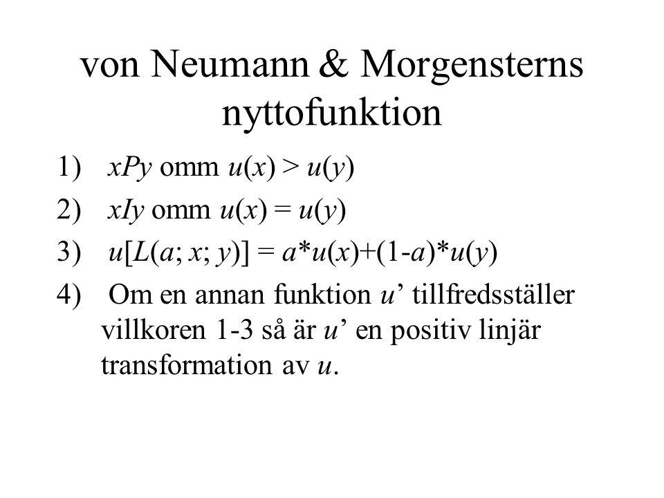 von Neumann & Morgensterns nyttofunktion