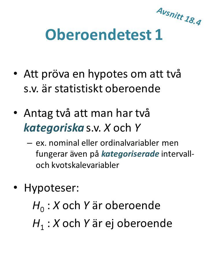 Avsnitt 18.4 Oberoendetest 1. Att pröva en hypotes om att två s.v. är statistiskt oberoende. Antag två att man har två kategoriska s.v. X och Y.