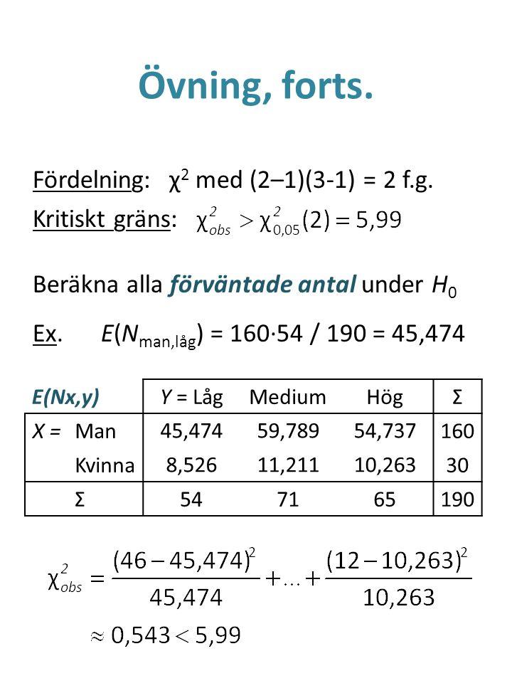 Övning, forts. Fördelning: χ2 med (2–1)(3-1) = 2 f.g. Kritiskt gräns: Beräkna alla förväntade antal under H0 Ex. E(Nman,låg) = 160·54 / 190 = 45,474