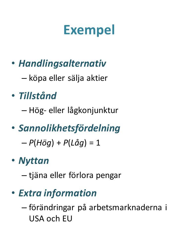Exempel Handlingsalternativ Tillstånd Sannolikhetsfördelning Nyttan