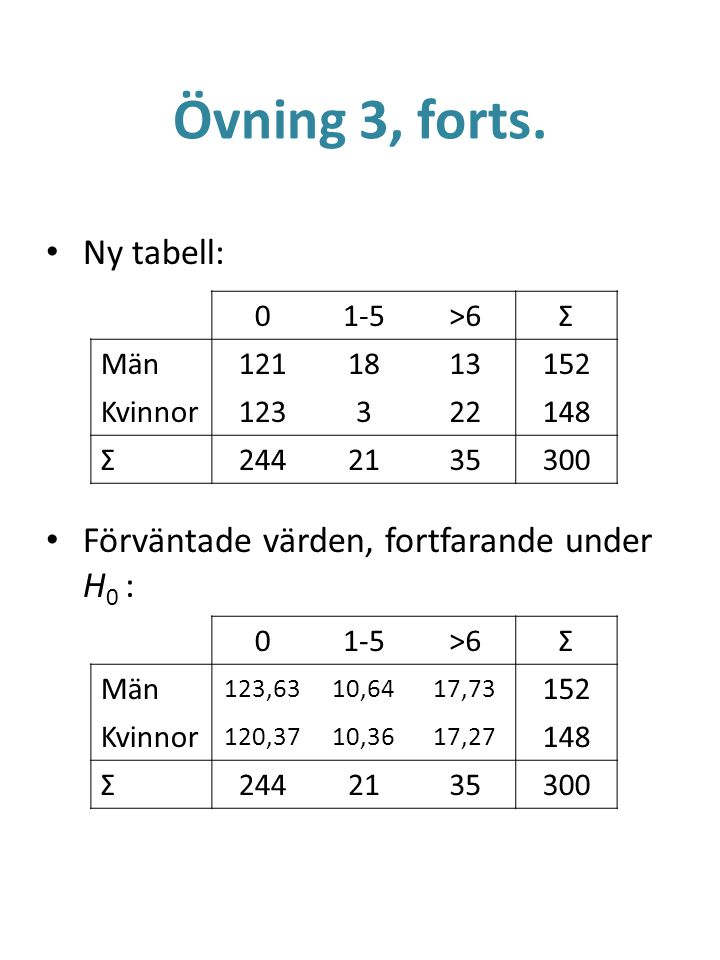 Övning 3, forts. Ny tabell: Förväntade värden, fortfarande under H0 :