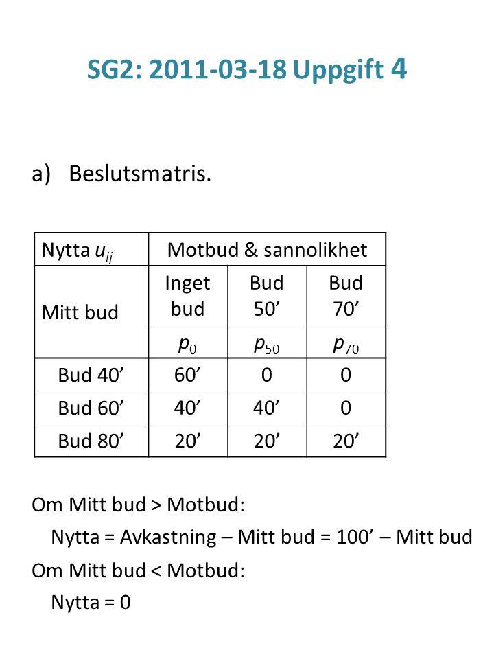 SG2: 2011-03-18 Uppgift 4 Beslutsmatris. Om Mitt bud > Motbud: