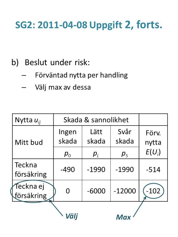 SG2: 2011-04-08 Uppgift 2, forts. Beslut under risk: