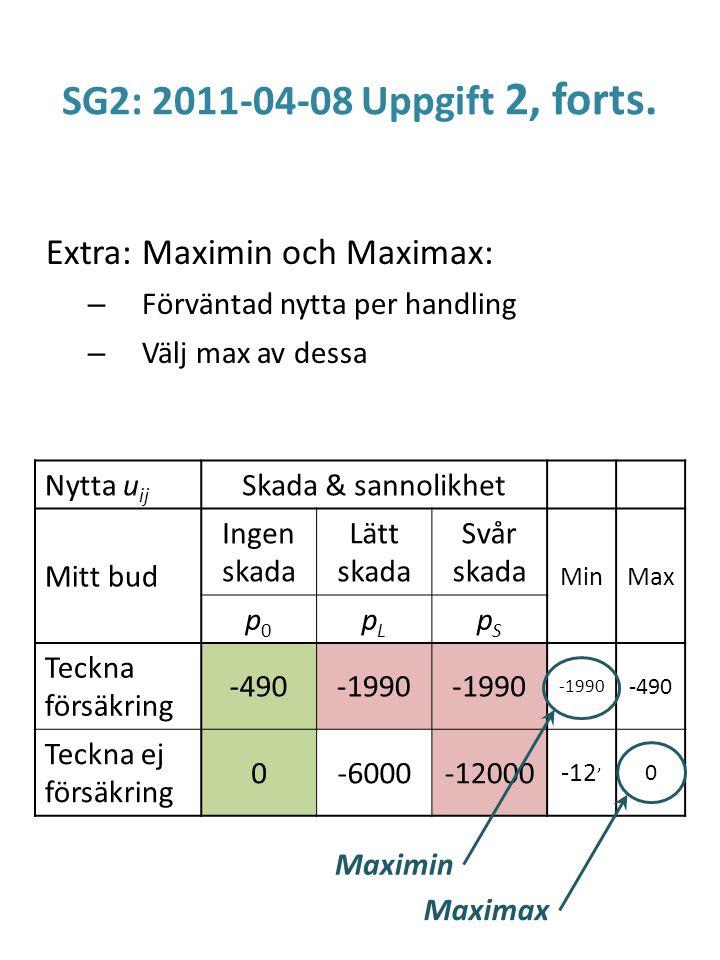 SG2: 2011-04-08 Uppgift 2, forts. Extra: Maximin och Maximax: