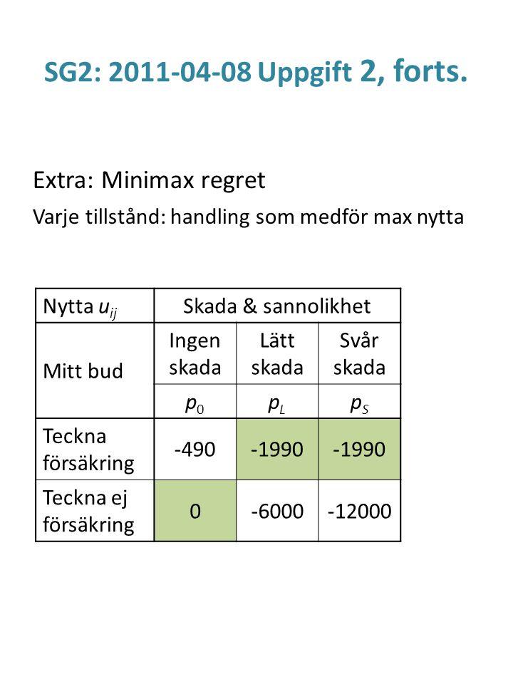 SG2: 2011-04-08 Uppgift 2, forts. Extra: Minimax regret
