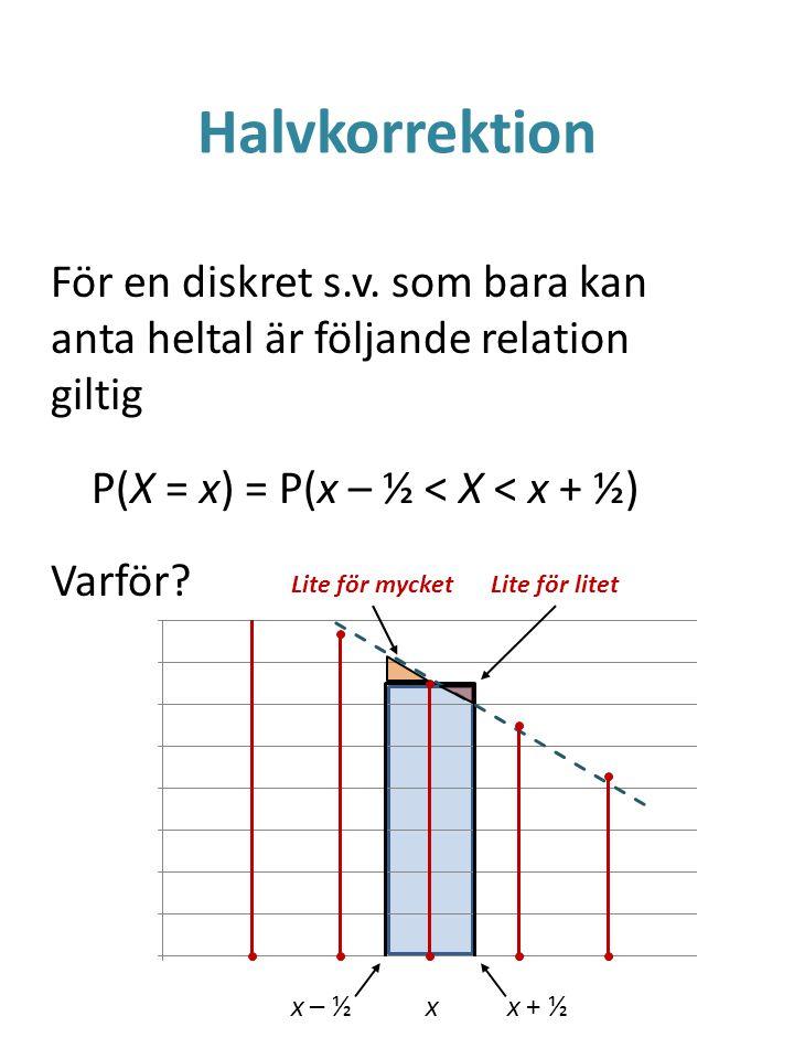 Halvkorrektion För en diskret s.v. som bara kan anta heltal är följande relation giltig P(X = x) = P(x – ½ < X < x + ½) Varför