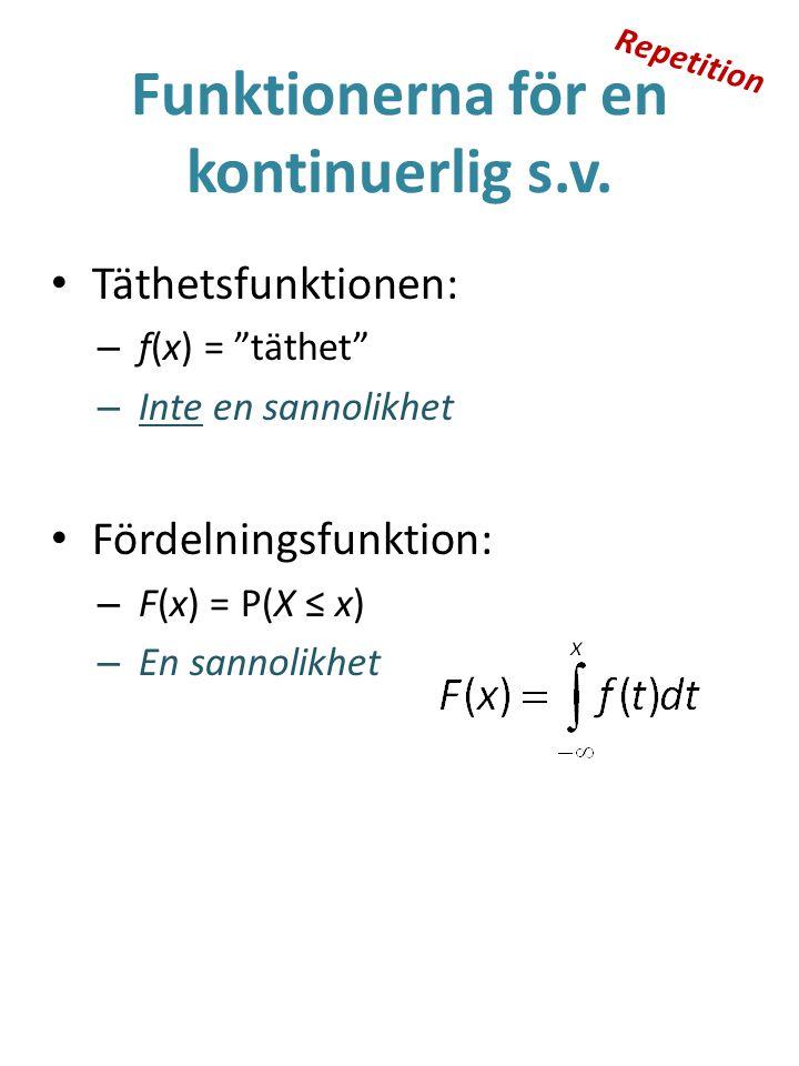Funktionerna för en kontinuerlig s.v.