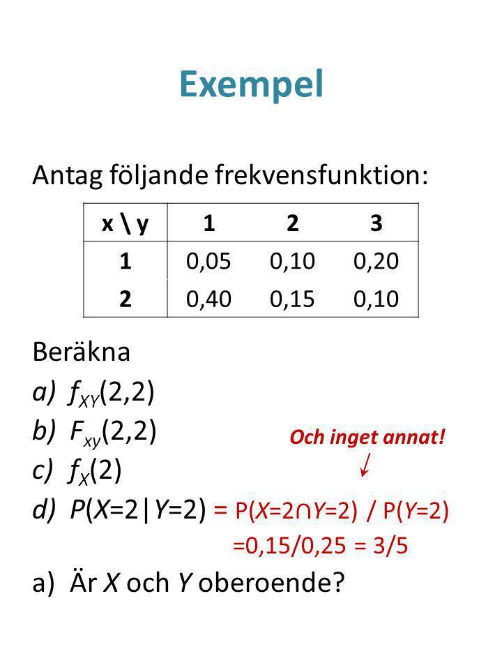 Exempel Antag följande frekvensfunktion: Beräkna fXY(2,2) Fxy(2,2)