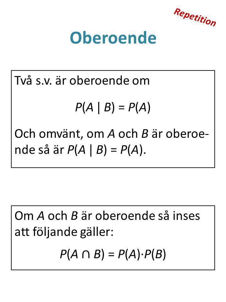 Repetition Oberoende. Två s.v. är oberoende om P(A | B) = P(A) Och omvänt, om A och B är oberoe-nde så är P(A | B) = P(A).