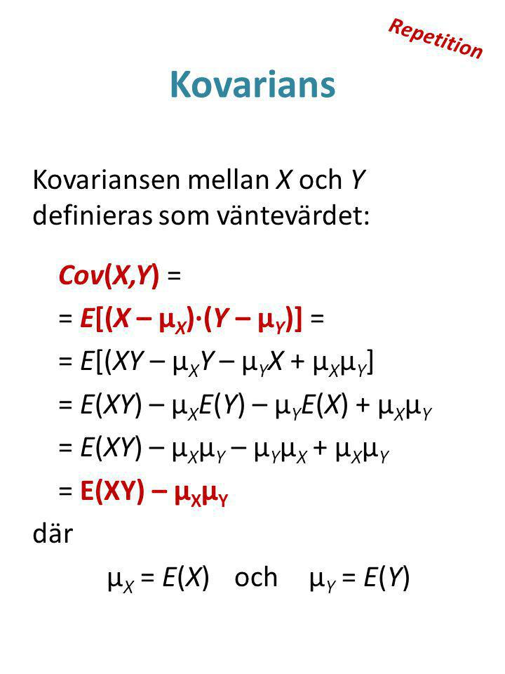 Repetition Kovarians.