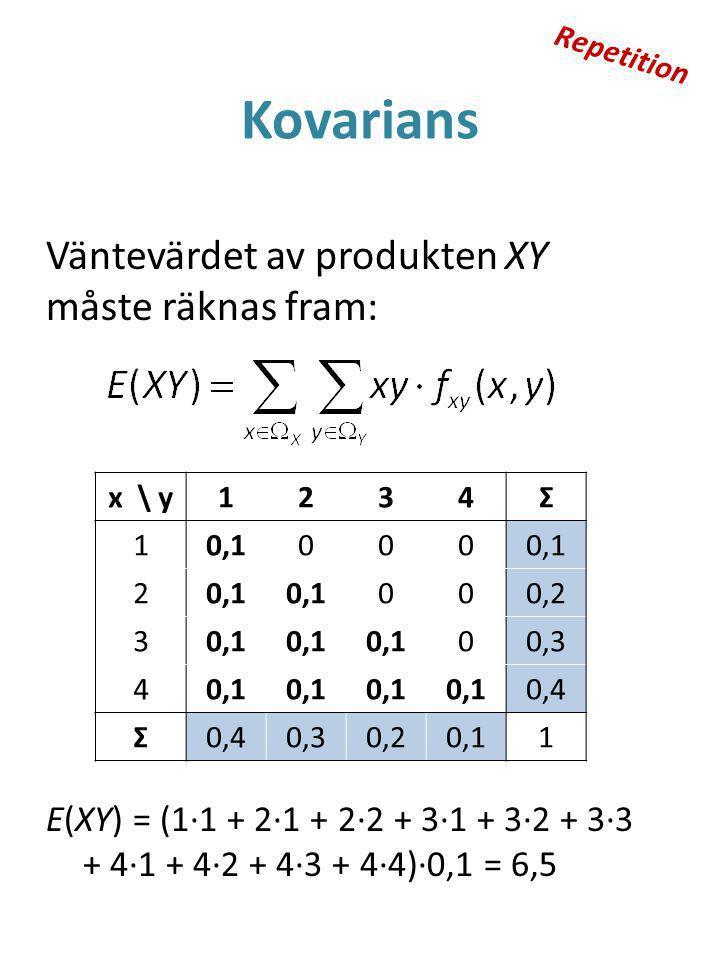 Kovarians Väntevärdet av produkten XY måste räknas fram: