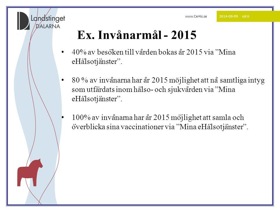 www.CeHis.se 2017-04-06 sid 6. Ex. Invånarmål - 2015. 40% av besöken till vården bokas år 2015 via Mina eHälsotjänster .