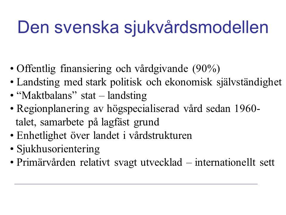 Den svenska sjukvårdsmodellen