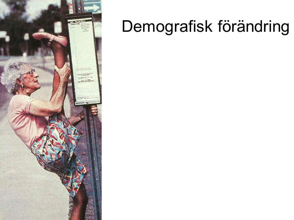 Demografisk förändring