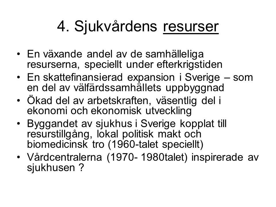 4. Sjukvårdens resurser En växande andel av de samhälleliga resurserna, speciellt under efterkrigstiden.
