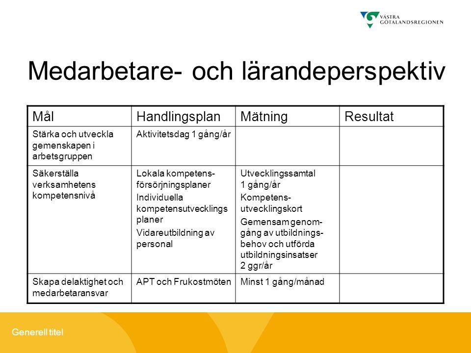 Medarbetare- och lärandeperspektiv
