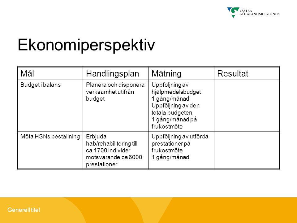 Ekonomiperspektiv Mål Handlingsplan Mätning Resultat Budget i balans